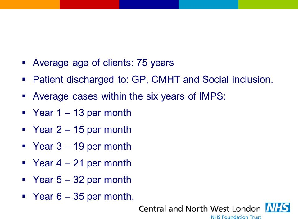 Average age of clients: 75 years