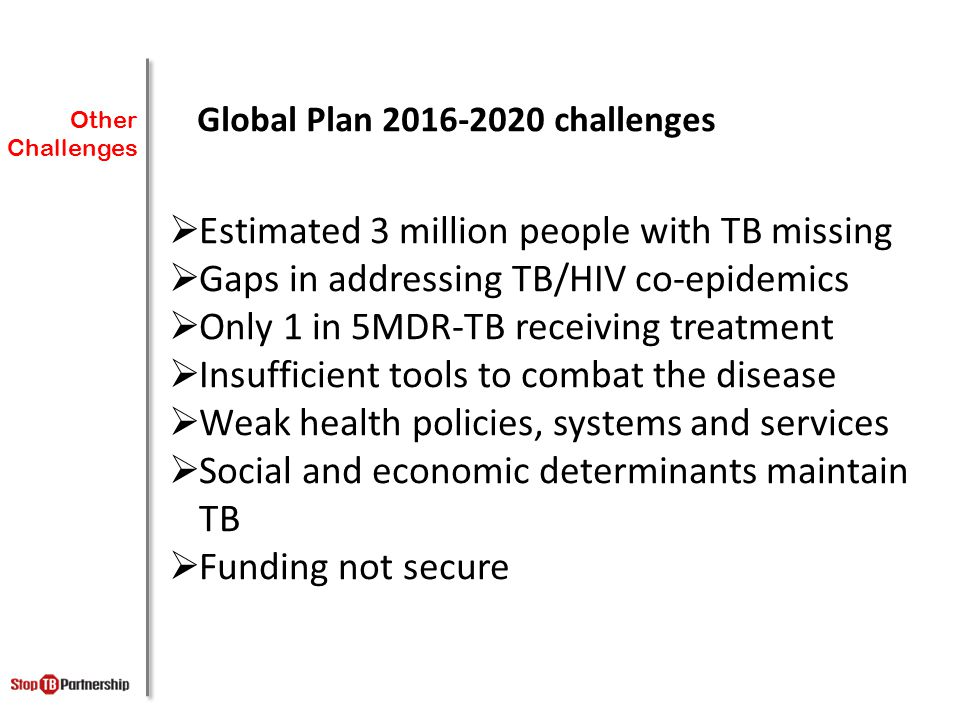 Estimated 3 million people with TB missing
