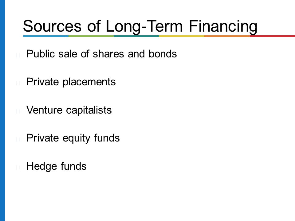 Sources of Long-Term Financing