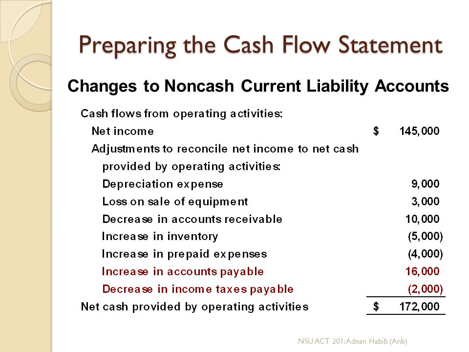 Preparing the Cash Flow Statement