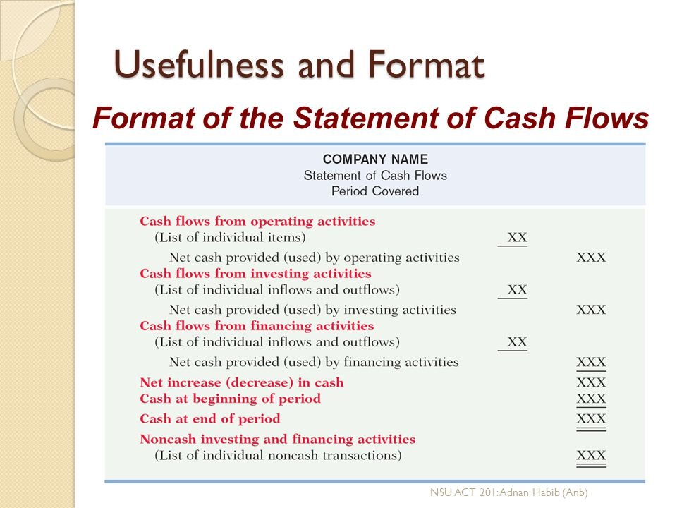 Usefulness and Format Format of the Statement of Cash Flows
