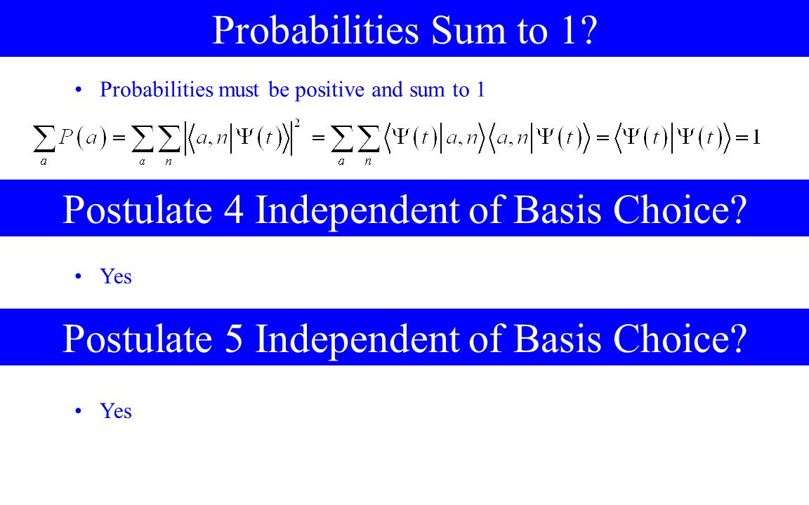 Postulate 4 Independent of Basis Choice