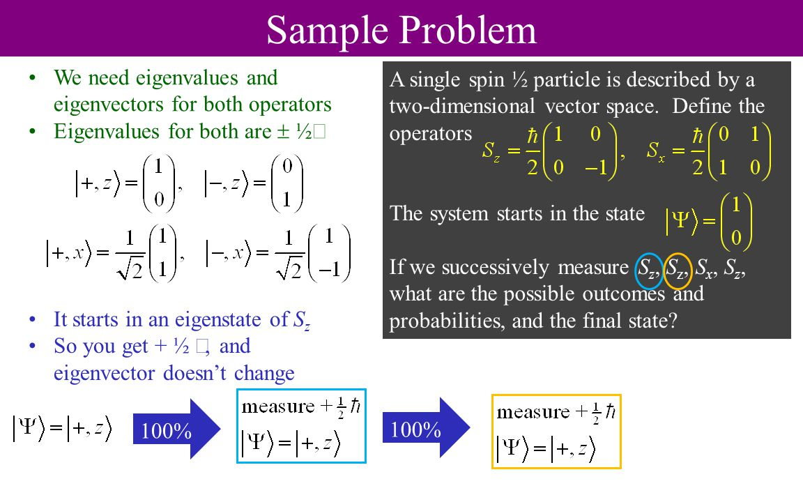 Sample Problem We need eigenvalues and eigenvectors for both operators