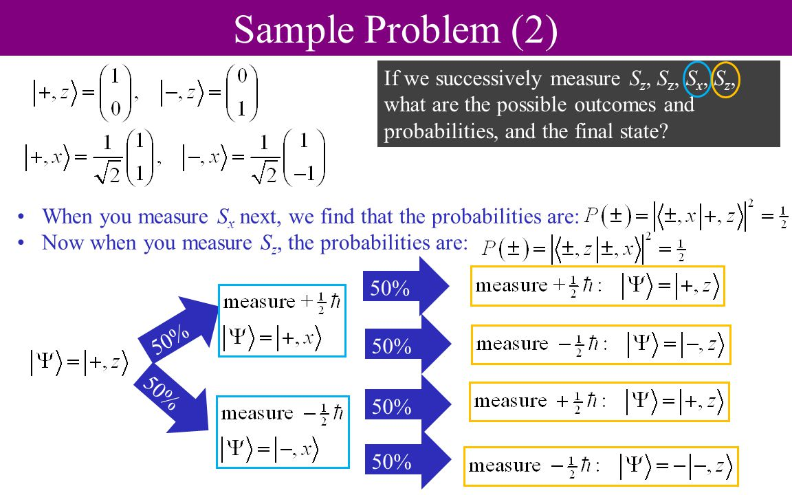 Sample Problem (2) If we successively measure Sz, Sz, Sx, Sz, what are the possible outcomes and probabilities, and the final state