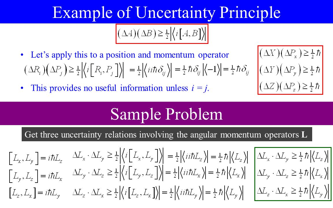 Example of Uncertainty Principle
