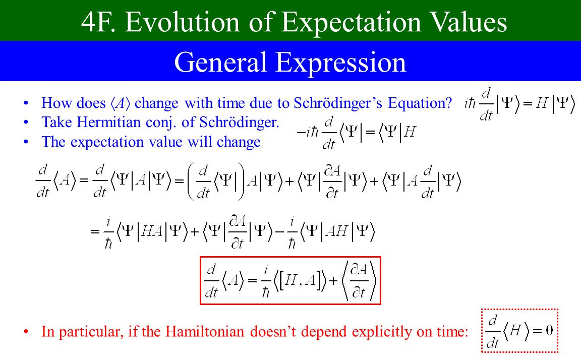4F. Evolution of Expectation Values