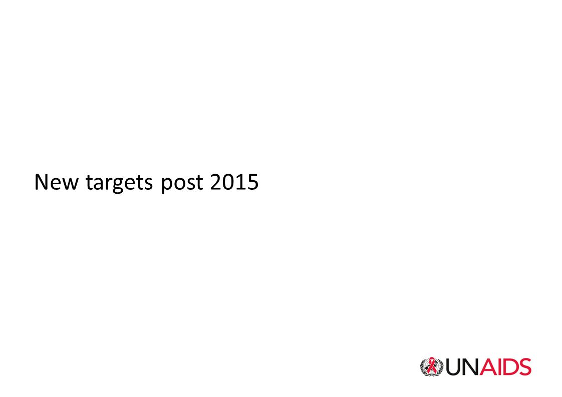 New targets post 2015