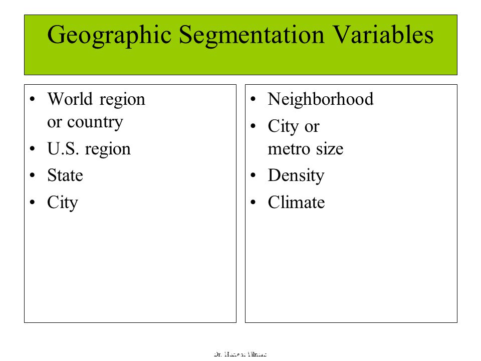 Geographic Segmentation Variables