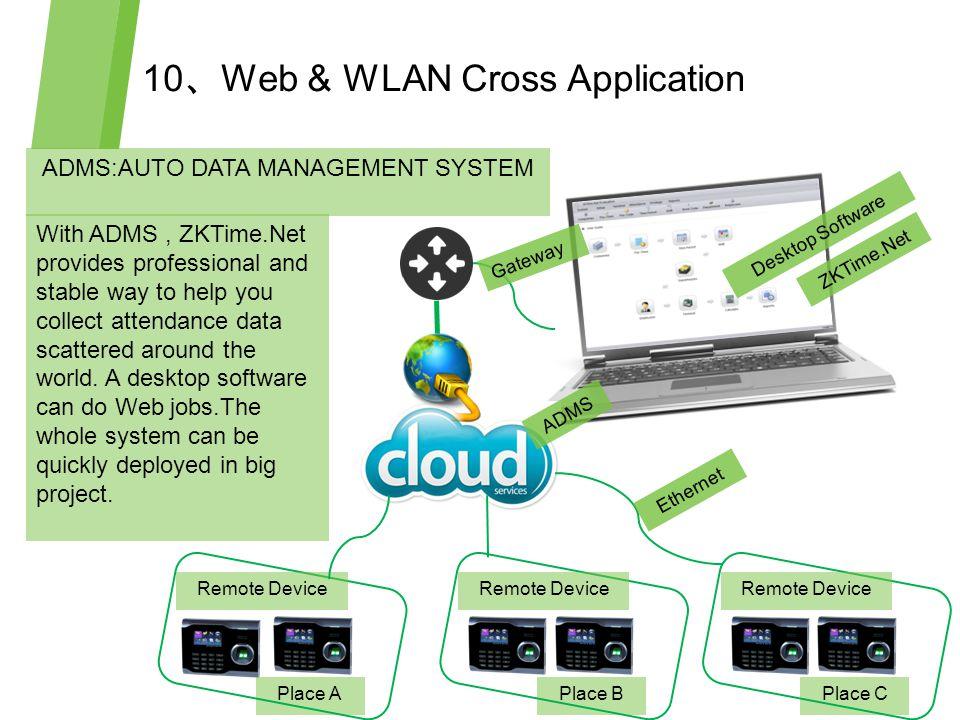 ZKTime Net-Top Ten Innovations - ppt video online download
