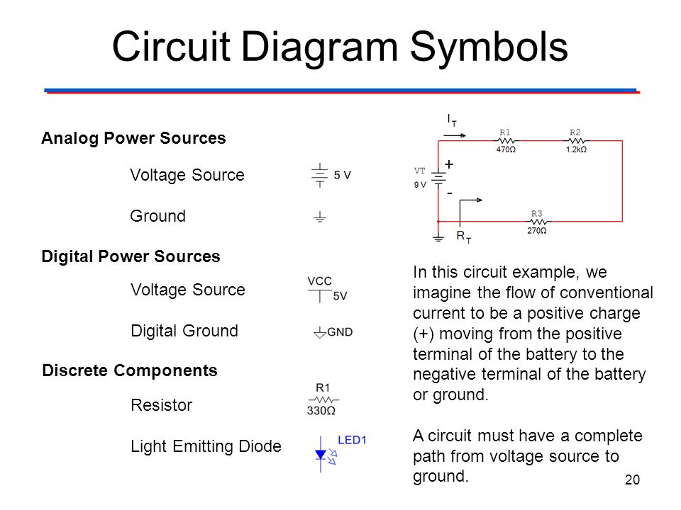 Investigating Basic Circuits Pre Activity Discussion Ppt Video