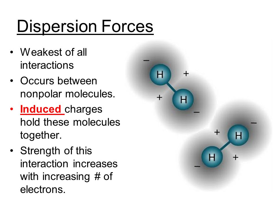 Dispersion Forces Weakest of all interactions