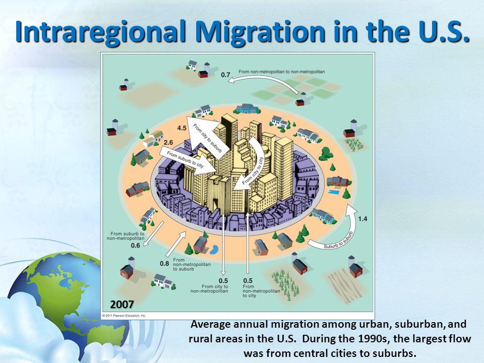 warm up define migration mobility immigration emigration ppt download. Black Bedroom Furniture Sets. Home Design Ideas