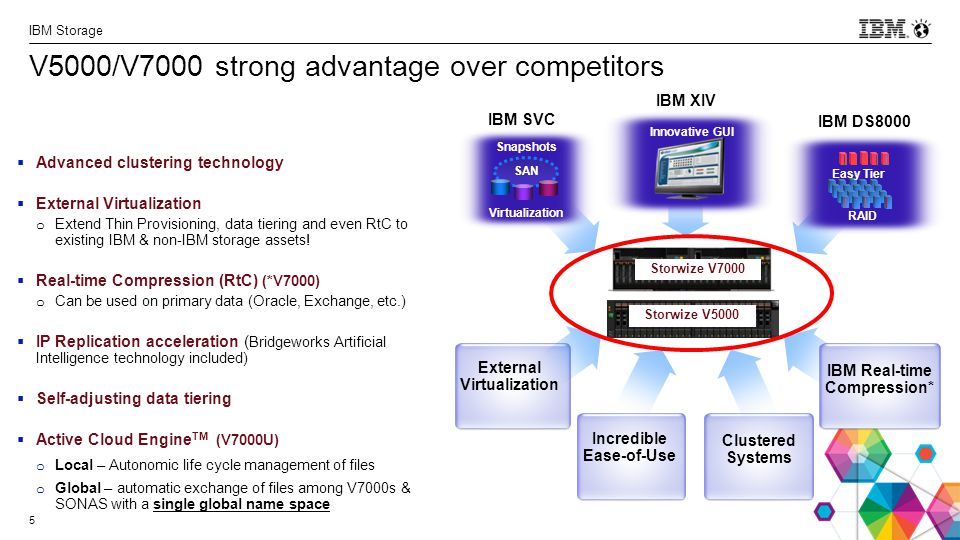 V5000/V7000 strong advantage over competitors