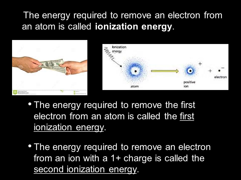 6.3 The energy required to remove an electron from an atom is called ionization energy.