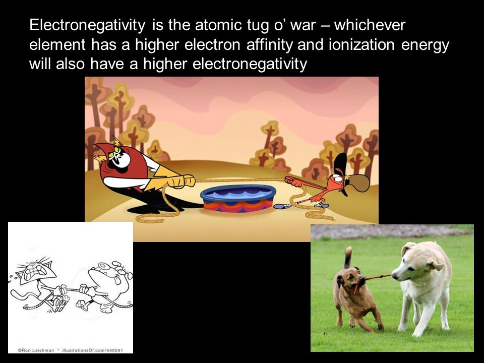 Electronegativity is the atomic tug o' war – whichever element has a higher electron affinity and ionization energy will also have a higher electronegativity