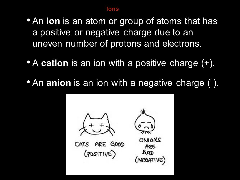 A cation is an ion with a positive charge (+).