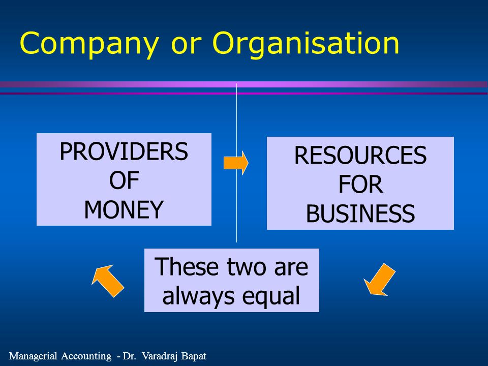 Company or Organisation