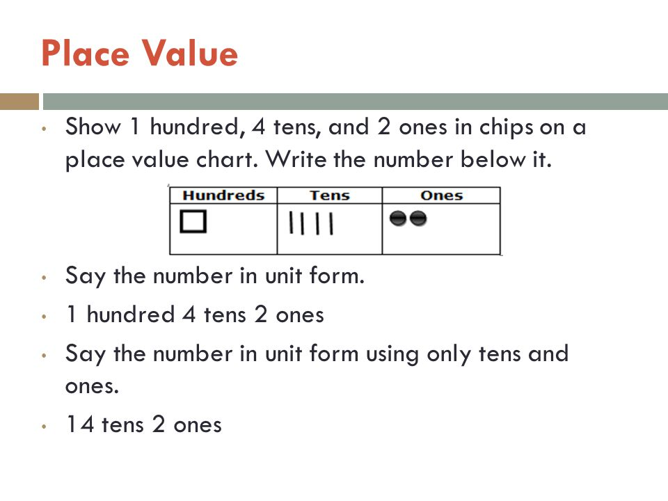 Place Value Show 1 hundred, 4 tens, and 2 ones in chips on a place value chart. Write the number below it.