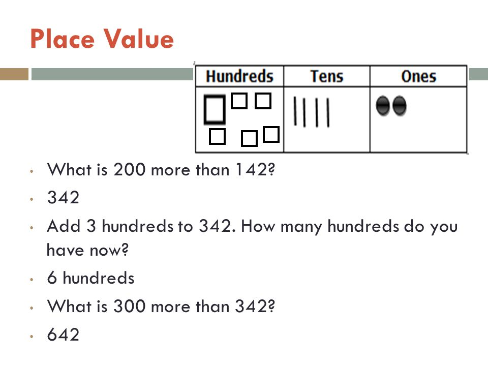 Place Value What is 200 more than