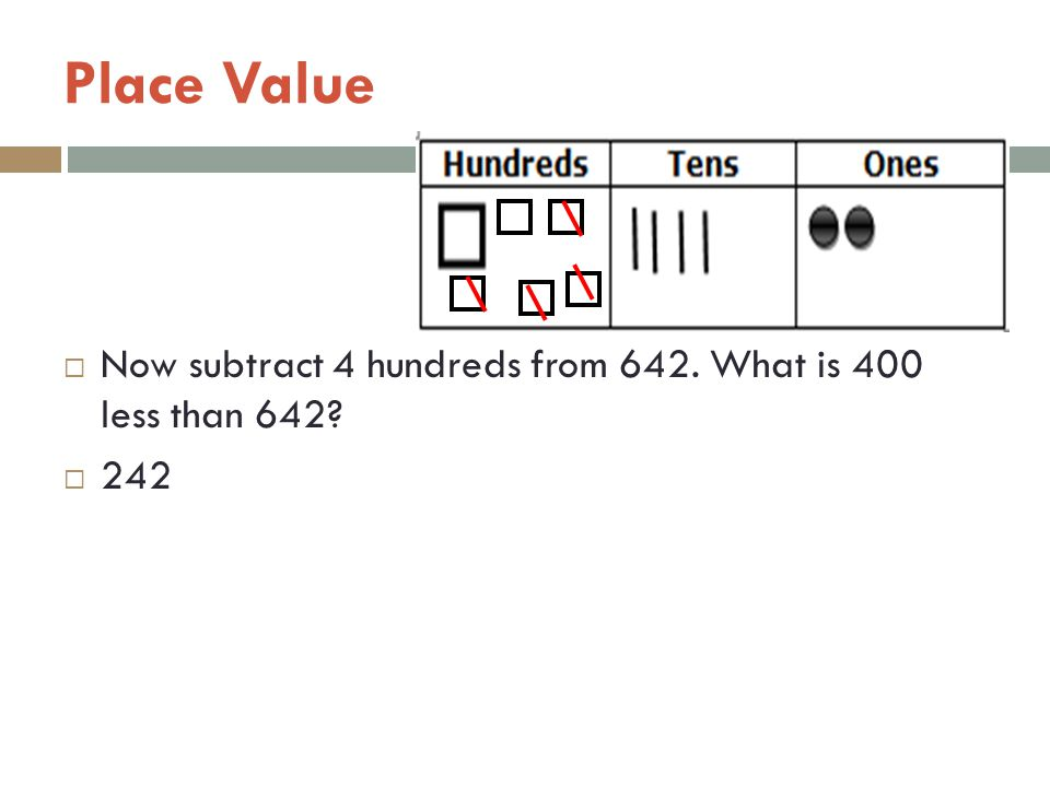 Place Value Now subtract 4 hundreds from 642. What is 400 less than