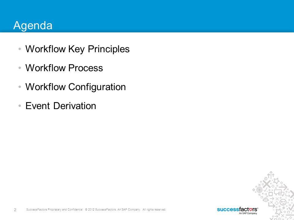 Workflow & Event Derivation Workshop - ppt video online download