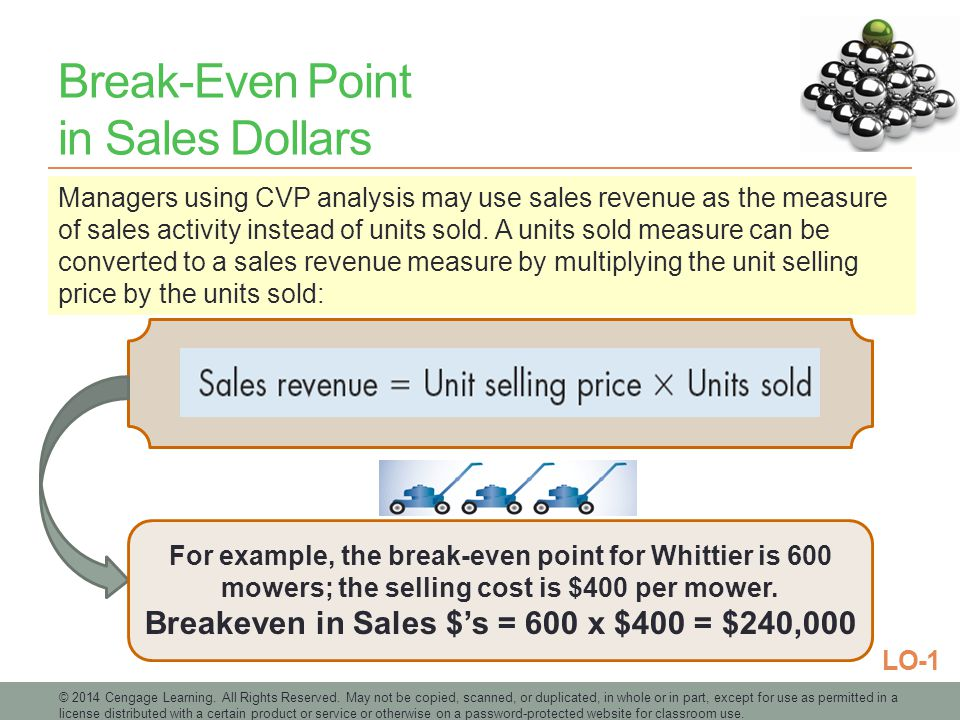 Break-Even Point in Sales Dollars