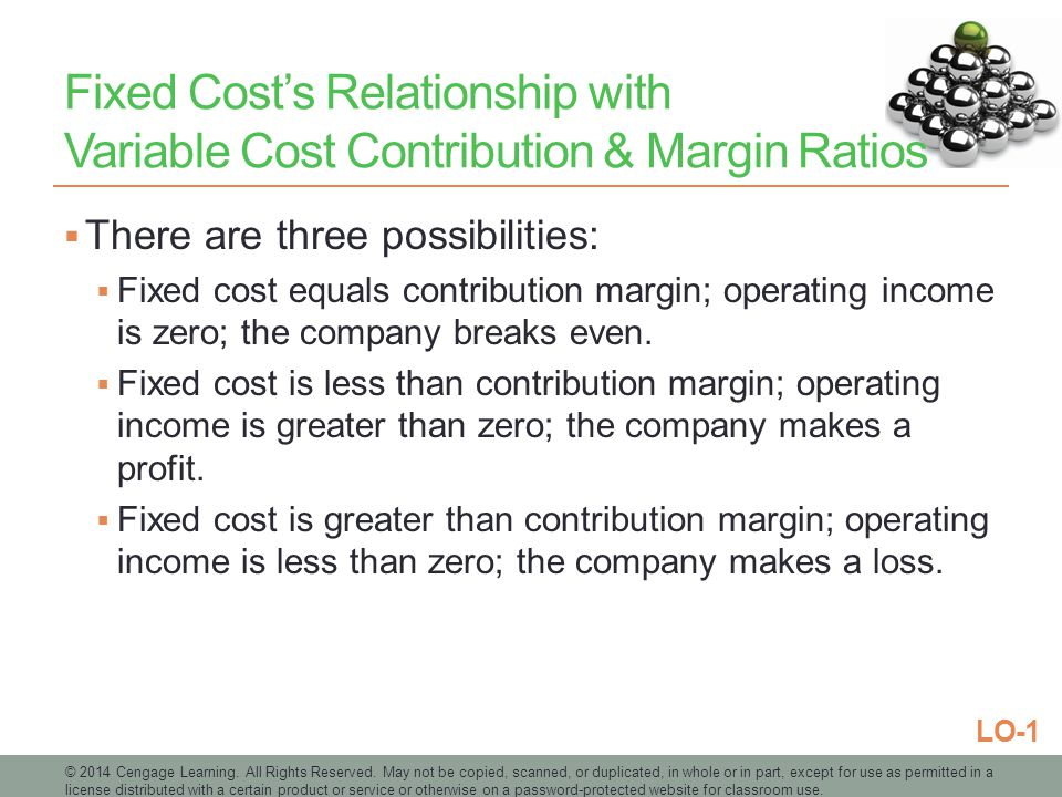 Fixed Cost's Relationship with Variable Cost Contribution & Margin Ratios