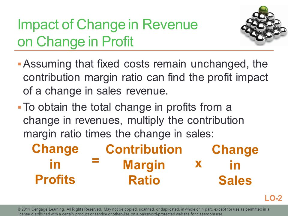 Impact of Change in Revenue on Change in Profit