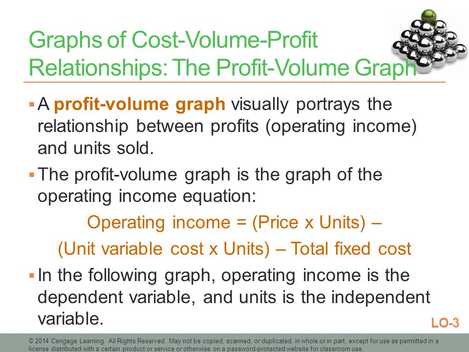 Graphs of Cost-Volume-Profit Relationships: The Profit-Volume Graph
