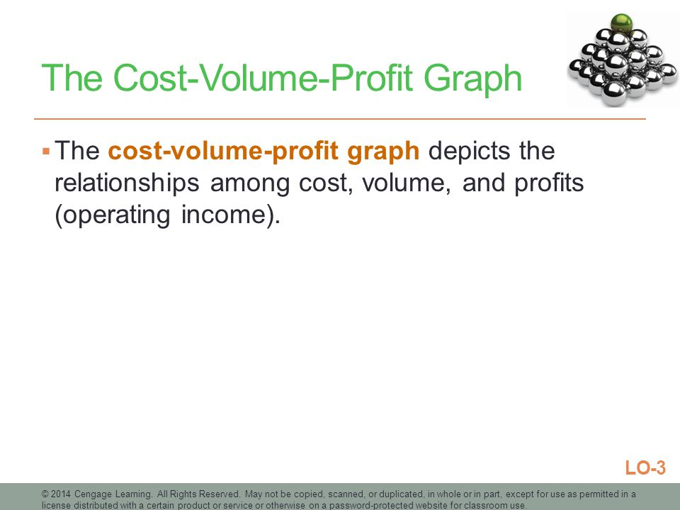 The Cost-Volume-Profit Graph