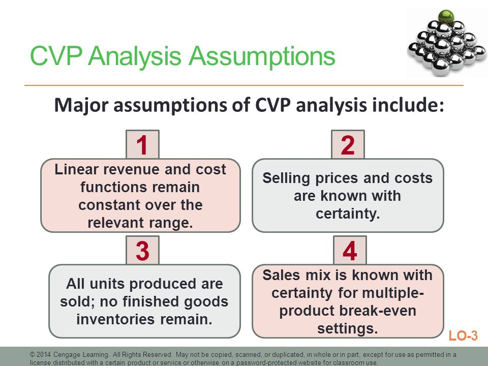 CVP Analysis Assumptions