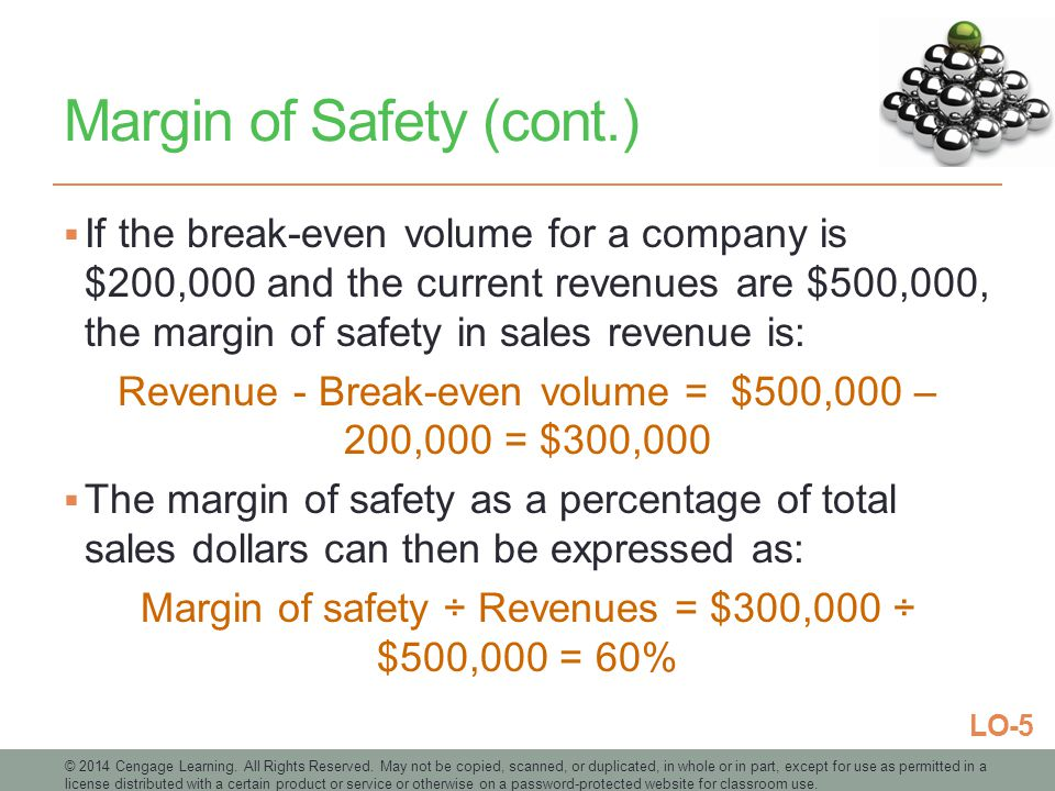Margin of Safety (cont.)