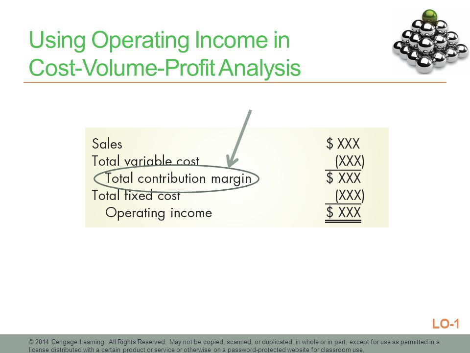 Using Operating Income in Cost-Volume-Profit Analysis
