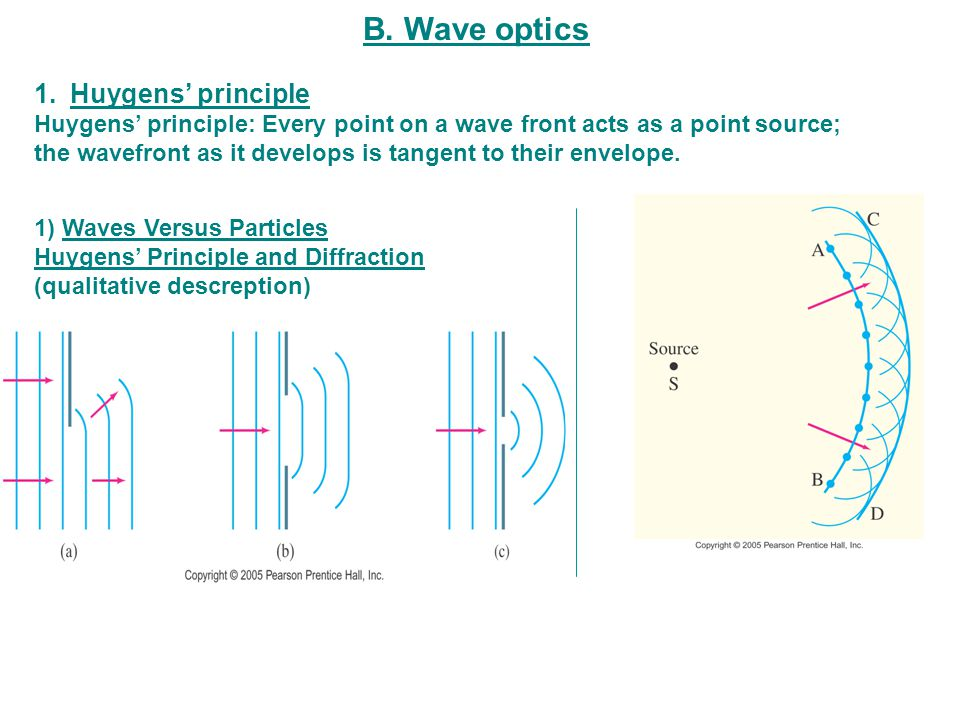 B. Wave optics Huygens' principle