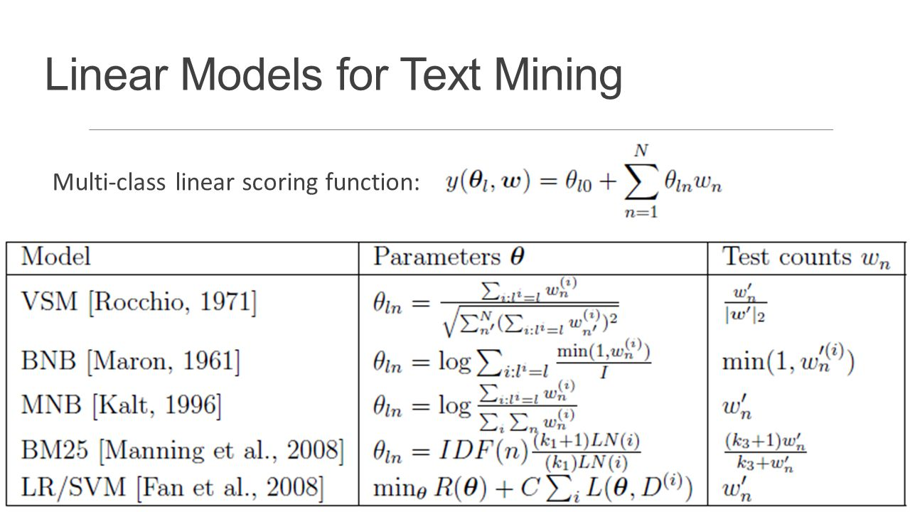 Linear Models for Text Mining