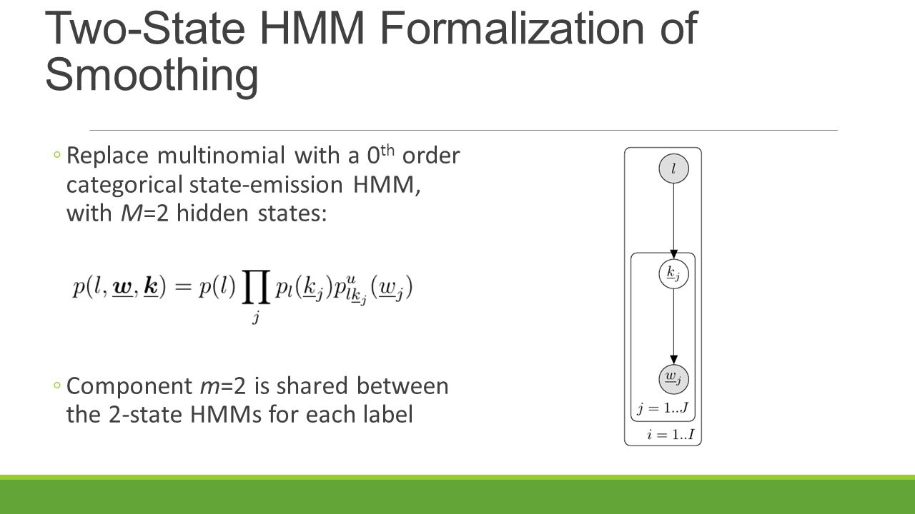 Two-State HMM Formalization of Smoothing