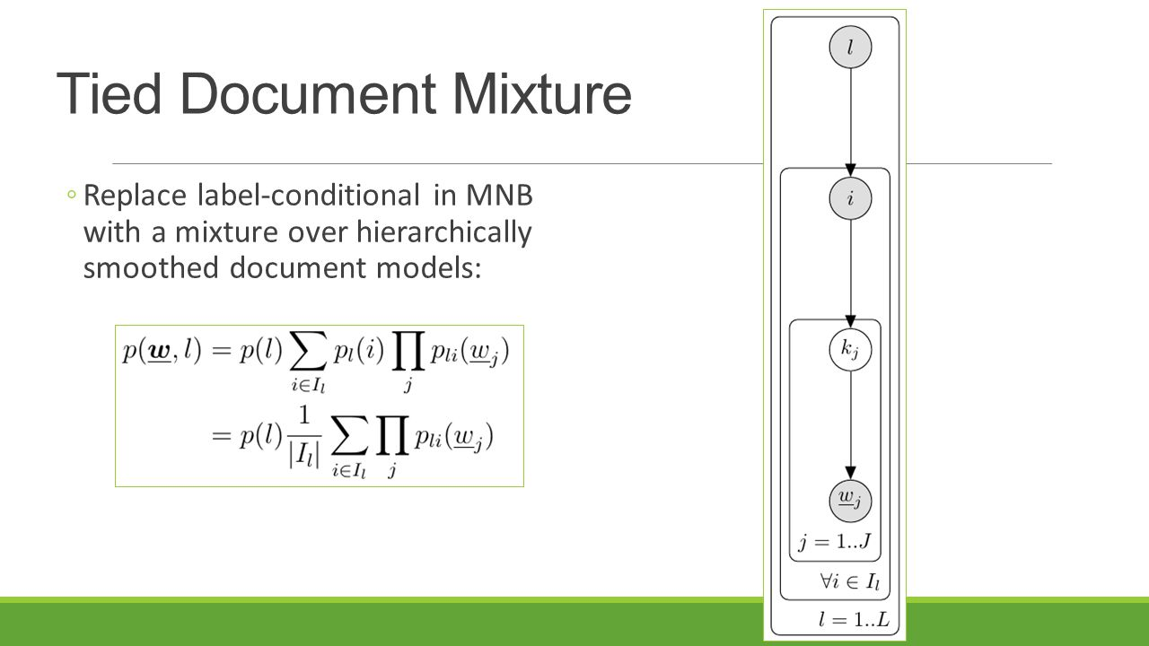 Tied Document Mixture Replace label-conditional in MNB with a mixture over hierarchically smoothed document models: