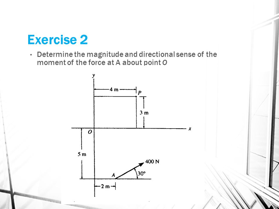 Exercise 2 Determine the magnitude and directional sense of the moment of the force at A about point O.