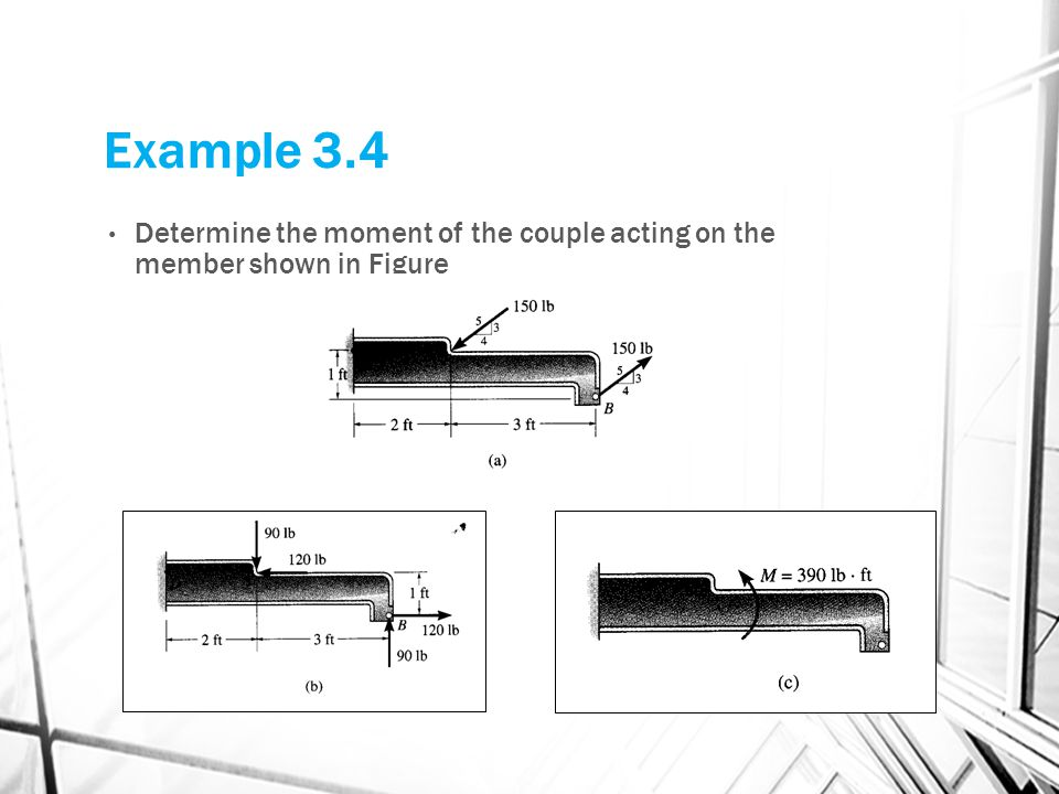 Example 3.4 Determine the moment of the couple acting on the member shown in Figure