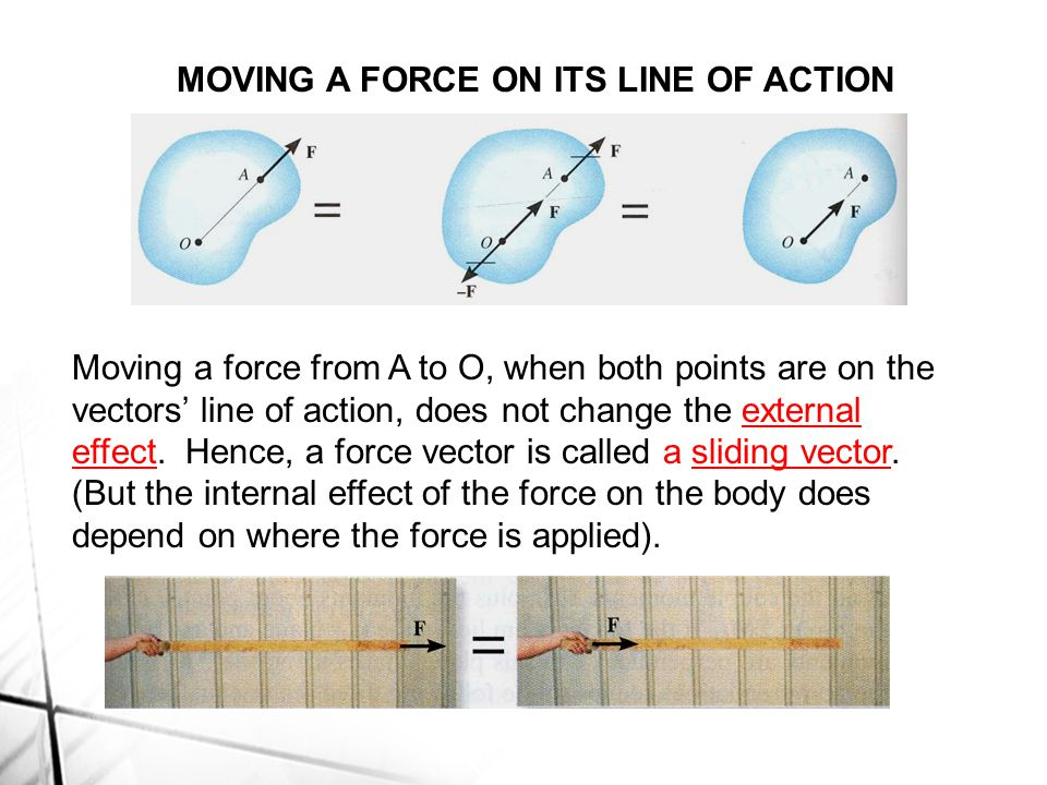 MOVING A FORCE ON ITS LINE OF ACTION