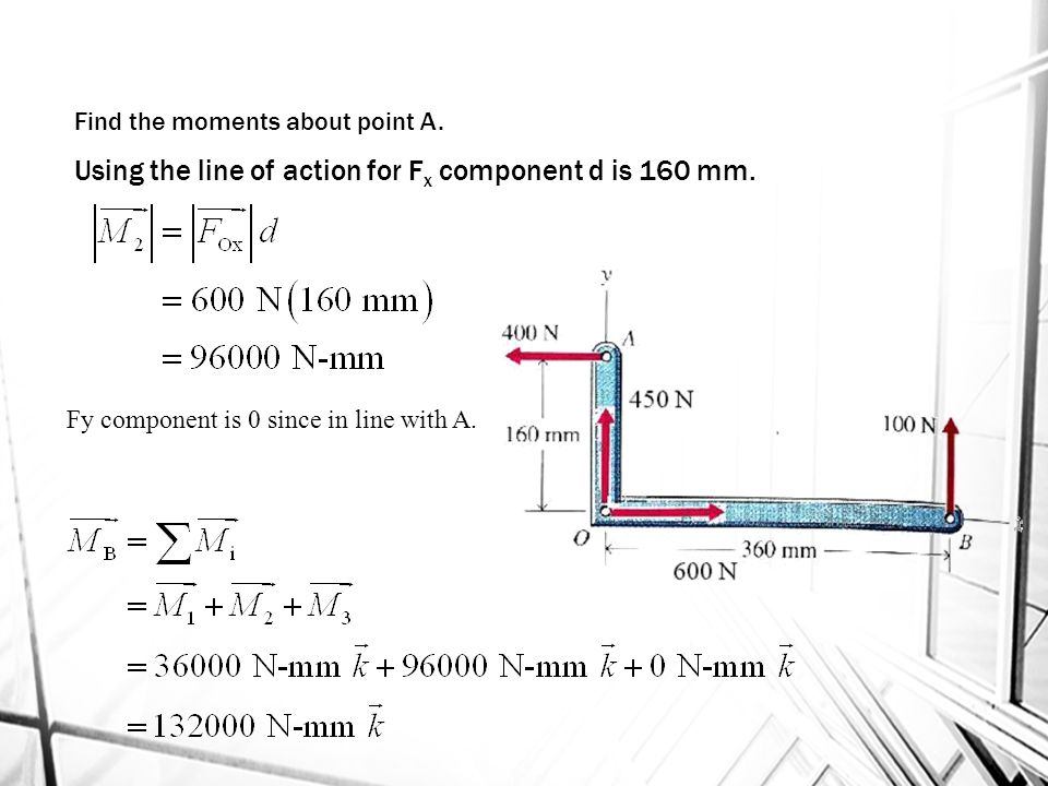 Using the line of action for Fx component d is 160 mm.