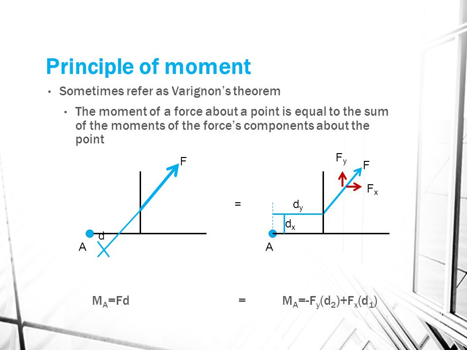 Principle of moment Sometimes refer as Varignon's theorem