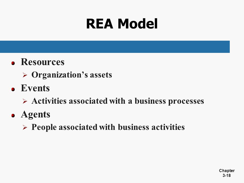 REA Model Resources Events Agents Organization's assets
