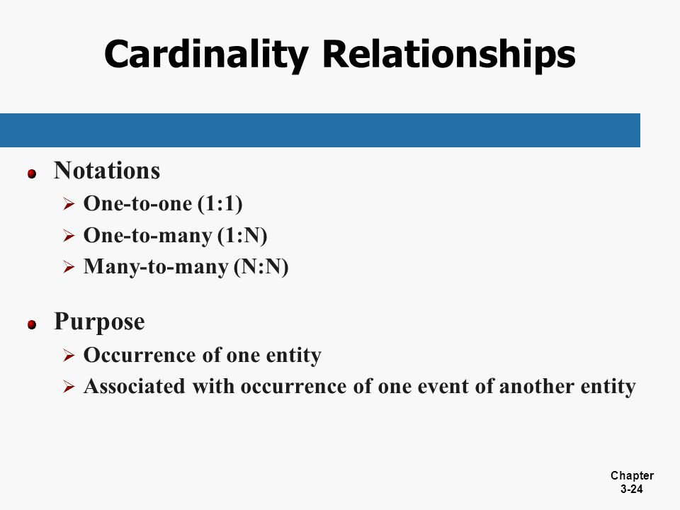 Cardinality Relationships