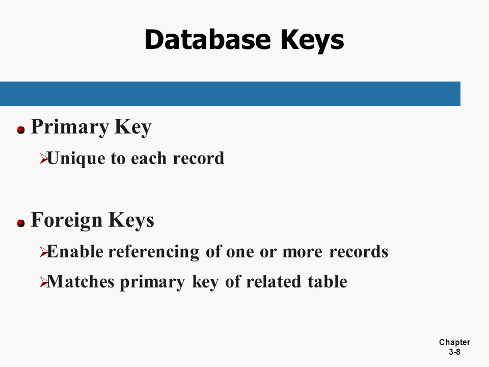 Database Keys Primary Key Foreign Keys Unique to each record