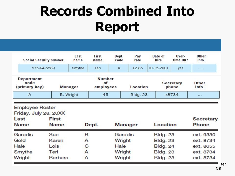 Records Combined Into Report