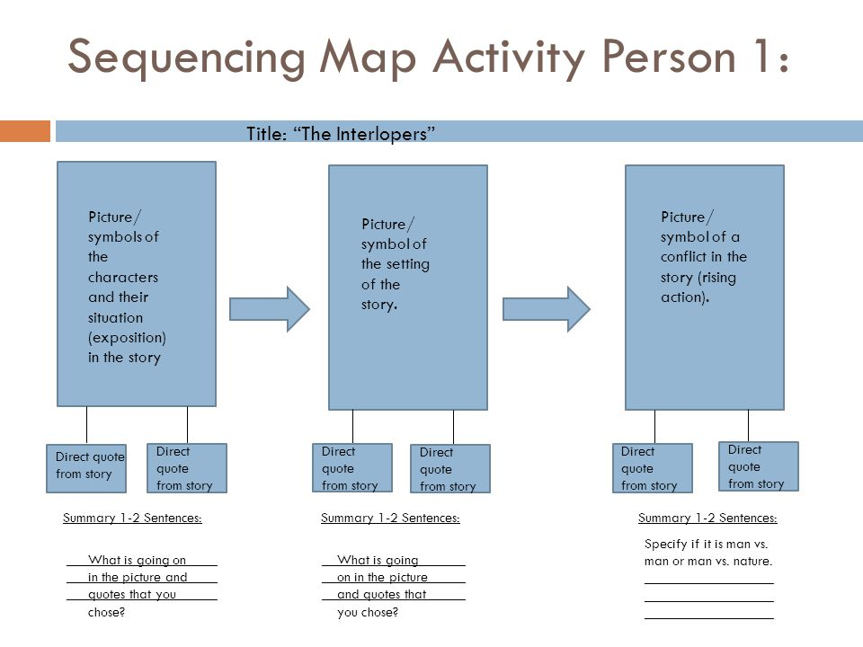 The interlopers pg 151 by saki ppt video online download sequencing map activity person 1 ccuart Gallery