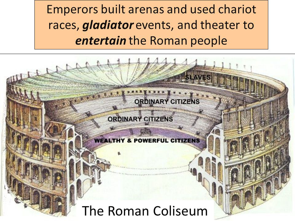 Emperors built arenas and used chariot races, gladiator events, and theater to entertain the Roman people