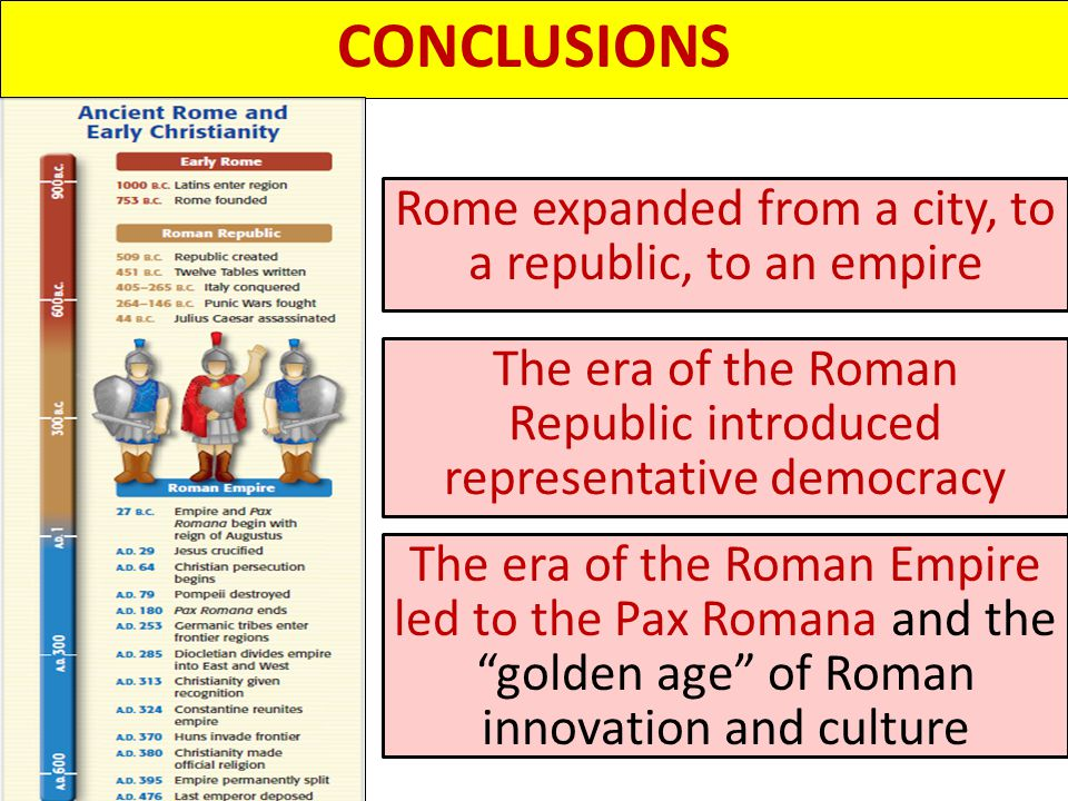 CONCLUSIONS Rome expanded from a city, to a republic, to an empire