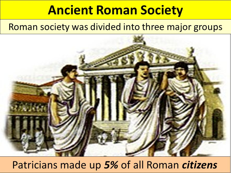 Ancient Roman Society Patricians made up 5% of all Roman citizens